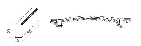 cordón de retención de hormigón para pavimento intertrabado